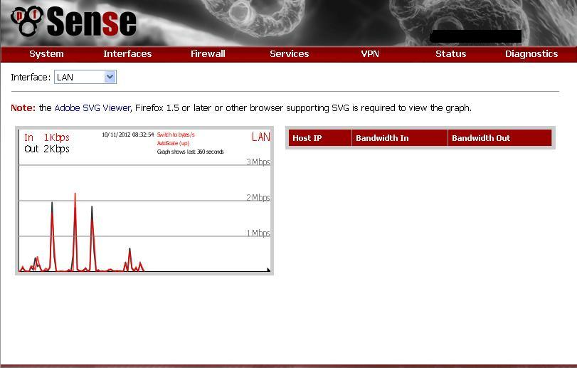 pfsense real time traffic graph